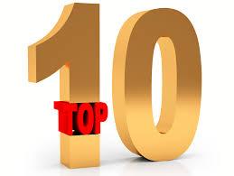 OSHA announces top 10 violations of 2014