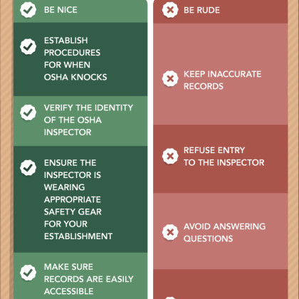 Preparing for an OSHA Inspection – Infographic